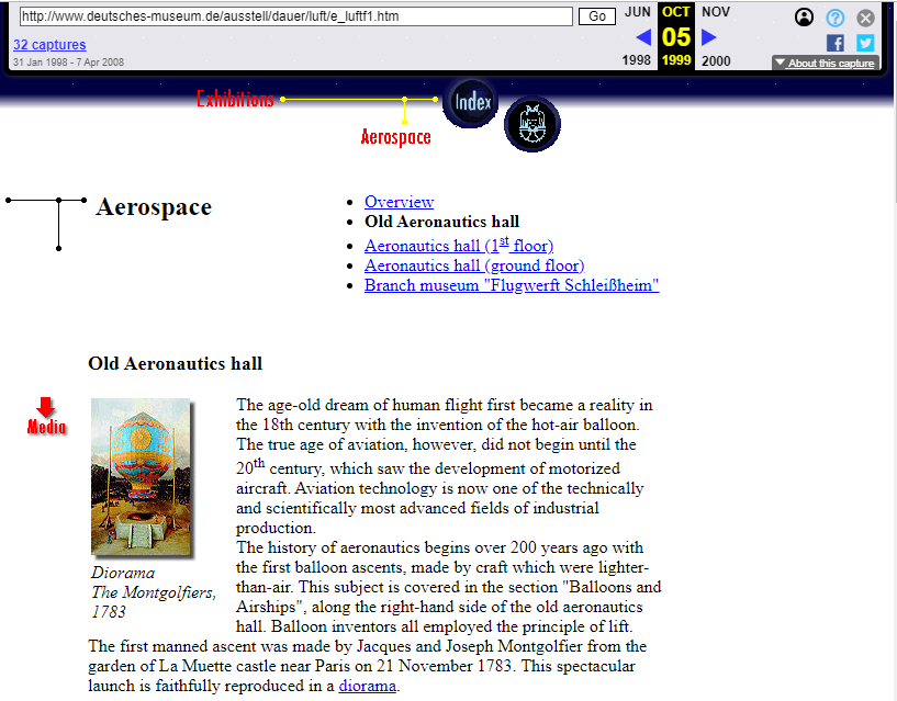 Fragment of the Screenshot of the Exhibition Page on 5 October 1999